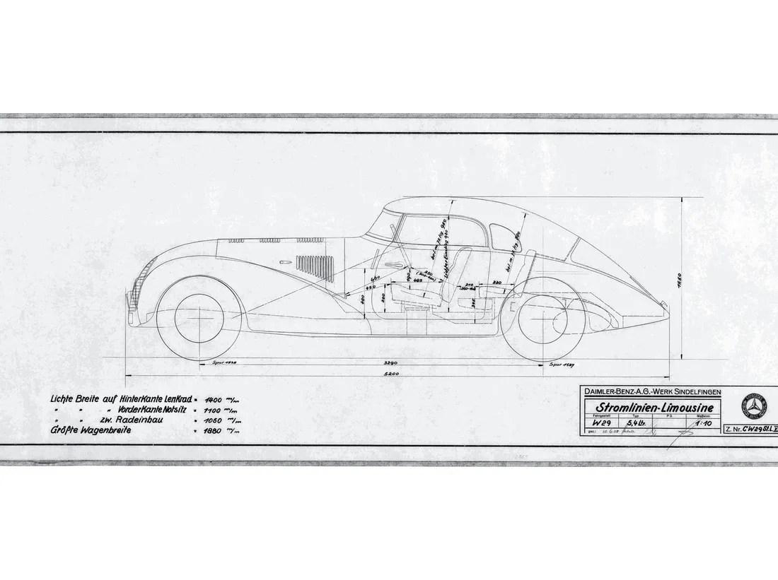 Dunlops Hochgeschwindigkeits Testwagen Von