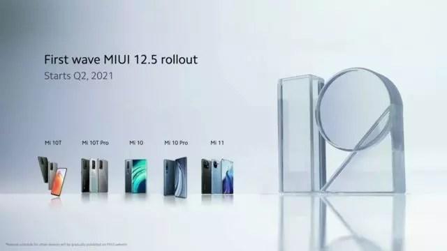 MIUI 12.5 güncellemesi alacak akıllı telefonlar-1