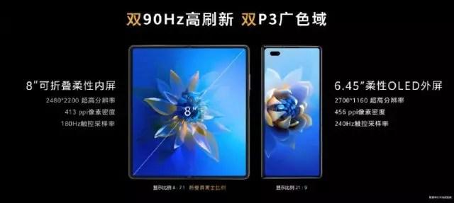 Huawei Mate X2 Spezifikationen
