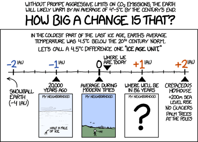 xkcd 4.5 degrees