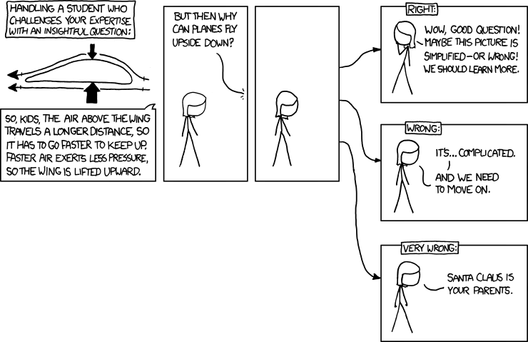 Comic from xkcd.com