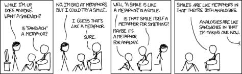analogies x k c d comic