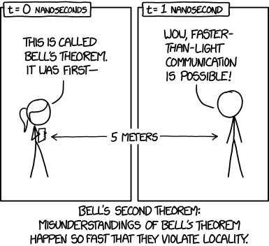 Bell's Second Theorem