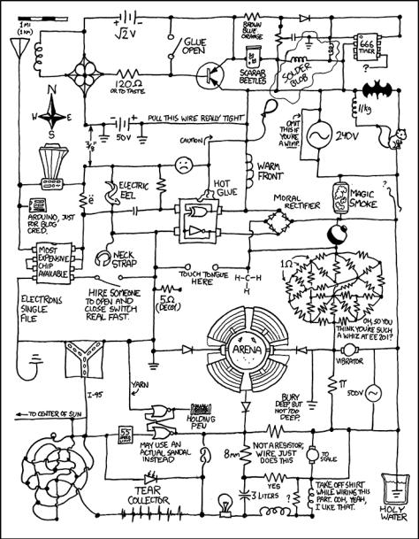 electronic circuit humor