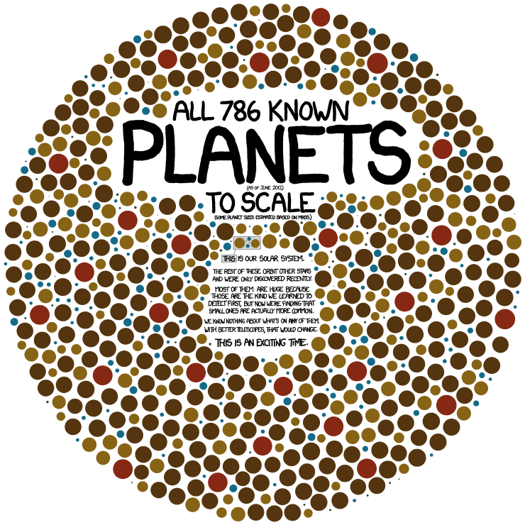 XKCD Exoplanets