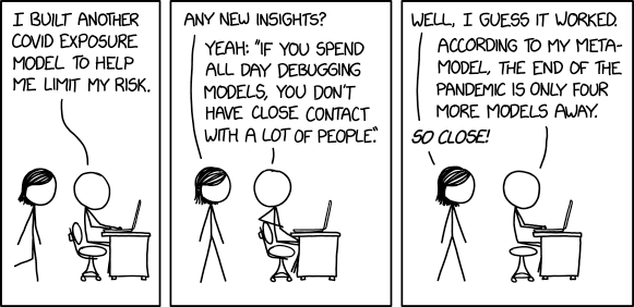 Exposure Models