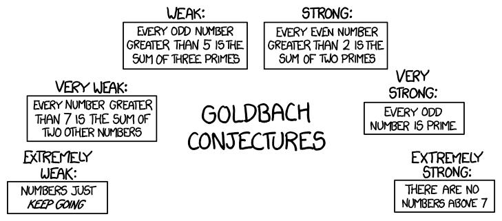 Goldbachove hypotézey