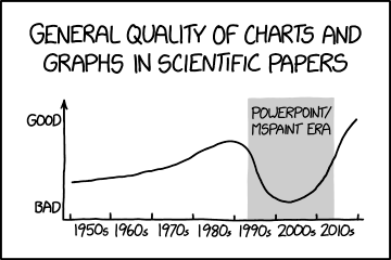 scientific_paper_graph_quality