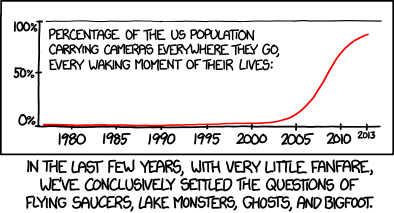 XKCD, graph showing uptake of % of US population constantly carrying cameras (phones).