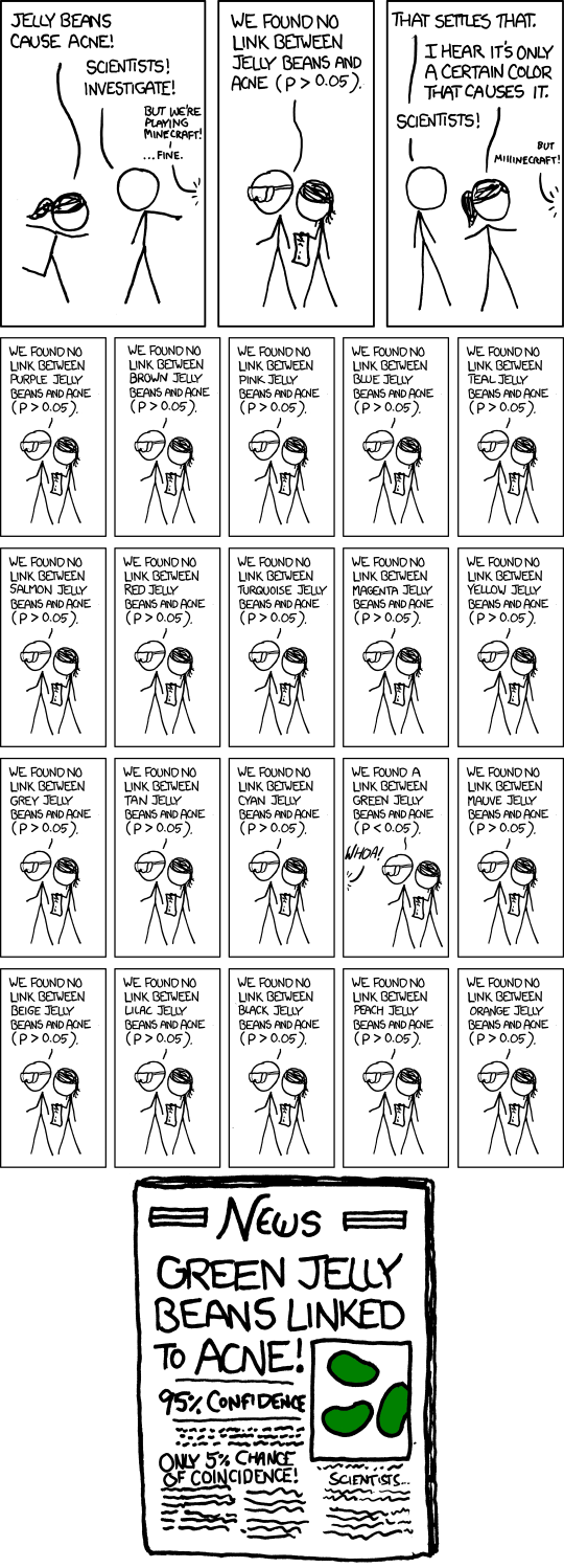 Significance from XKCD.com