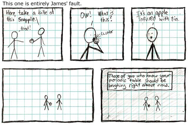 From the excellent xkcd.com