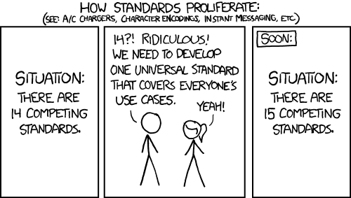 Comic panel on how standards proliferate.