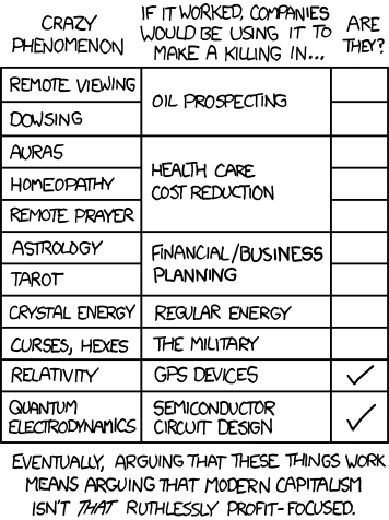 xkcd-The Economic Argument