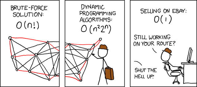 XKCD comic for the Travelling Salesman problem
