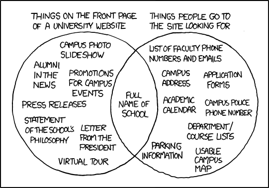 xkcd comic: University Websites