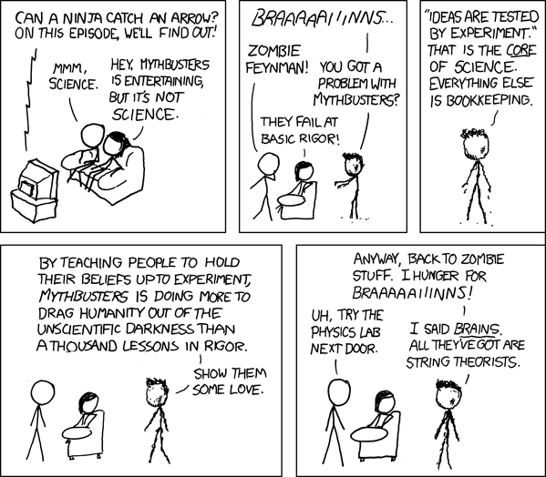A simple guide to how science works. – Violent metaphors