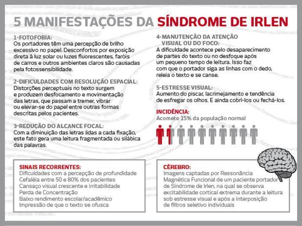 Resultado de imagem para Sindrome de Irlen