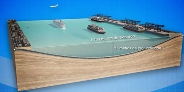 O túnel ficará submerso a 21 m de profundidade e terá 1.700 m de extensão
