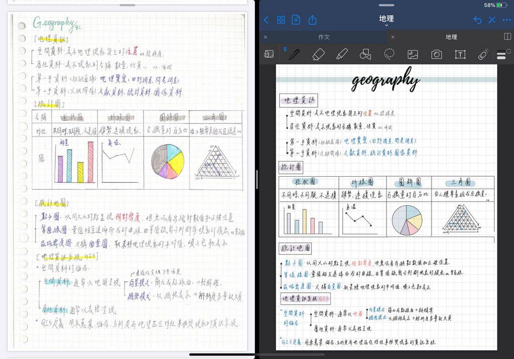 IPad Pro+apple pencil 2 使用心得分享 - Apple板 | Dcard