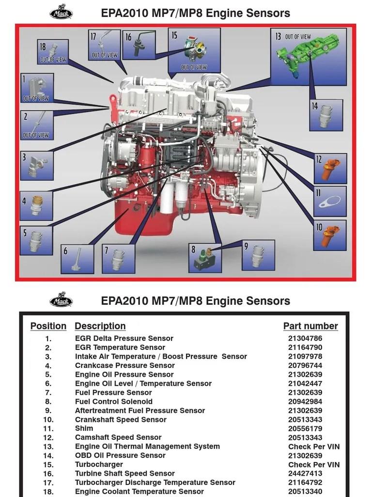 Mack MP7MP8 Sensors 2010