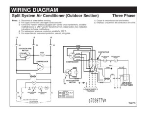 Wiring DiagramSplit System Air Conditioner