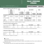 Boa 181209701 Manual Do Proprietario Fiat Palio Siena Palio Weekend E Strada 2005 Pdf Pdf Carro Trafego