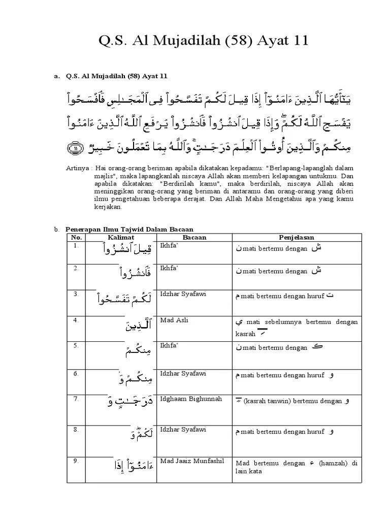 Al Mujadalah Ayat 11 Artinya : mujadalah, artinya, Kandungan, Surat, Mujadalah, Pentingnya, Waktu, Datang, Sejumlah, Sahabat, Badar, Biasanya, Diberi, Tempat, Khusus, Rasulullah.
