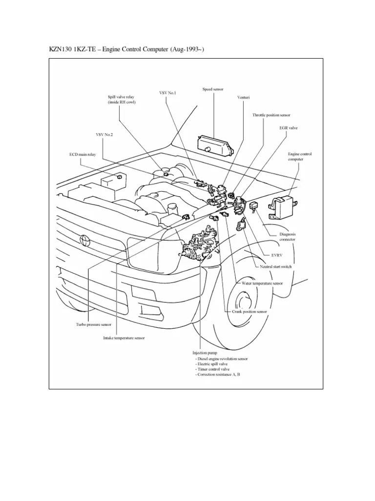 1ktze pinin pinout throttle turbocharger