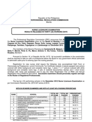 Nle 12 2012 Results Licensure Manila