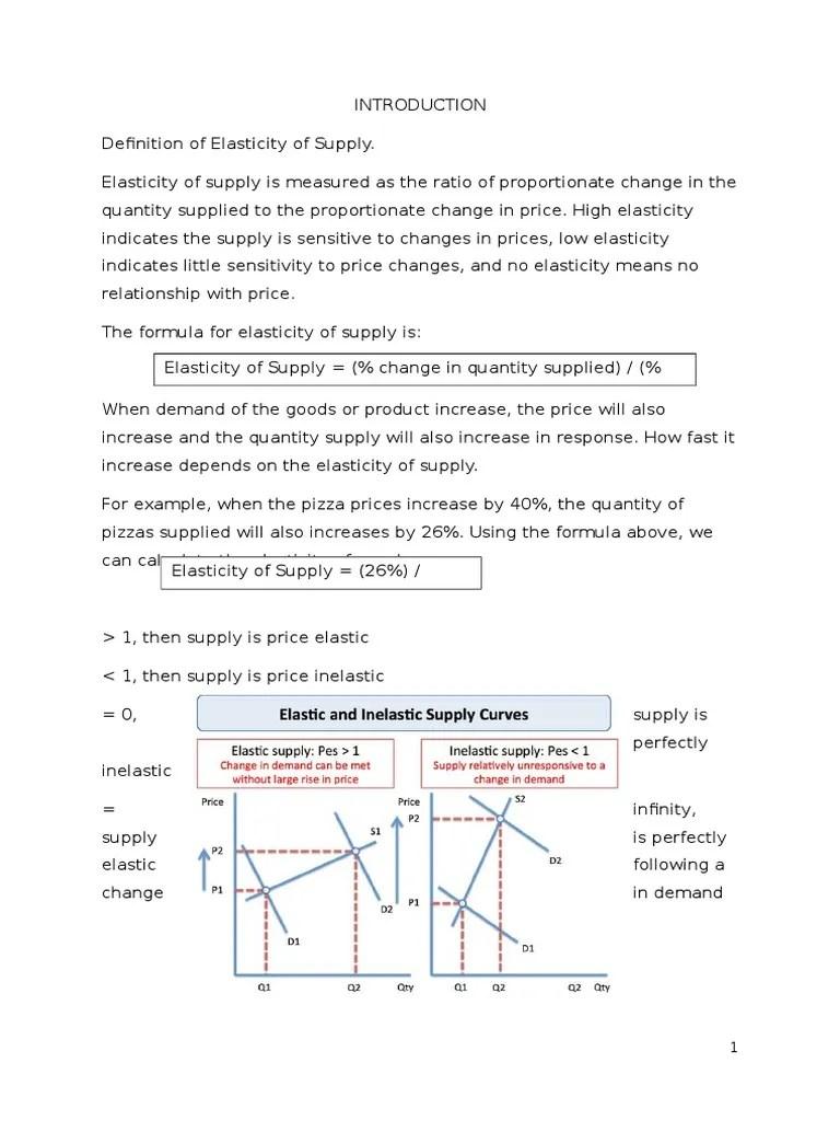 Inelastic Supply Definition | Unixpaint