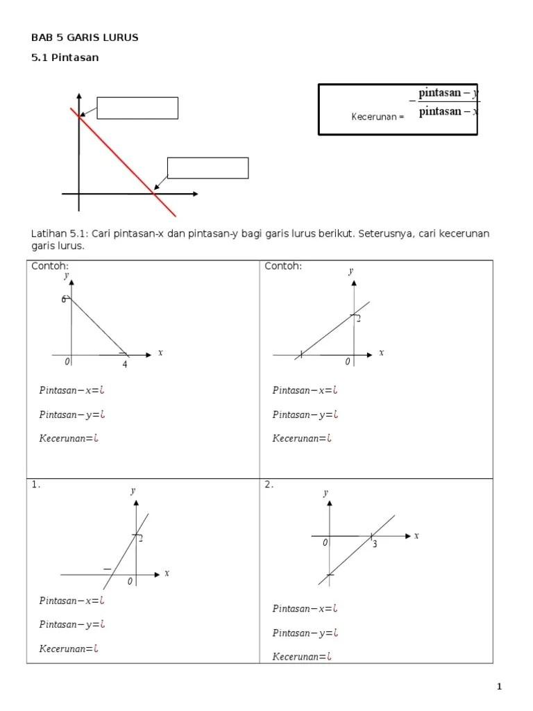 Matematik Tingkatan 4 Bab 5 Garis Lurus