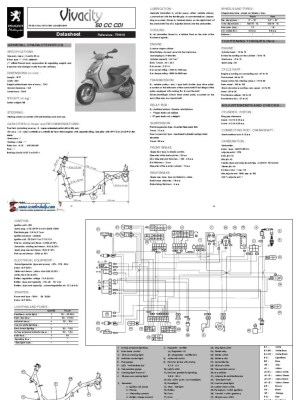 Vivacity Wiring Diagram SH | Ignition System | Switch