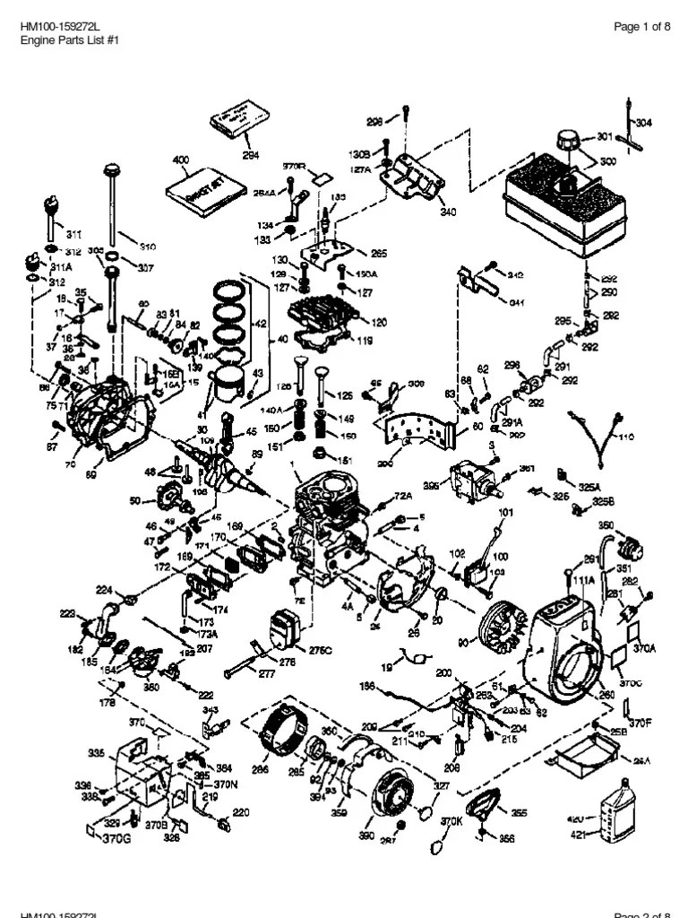 Awesome coleman powermate 5000 parts diagram contemporary best
