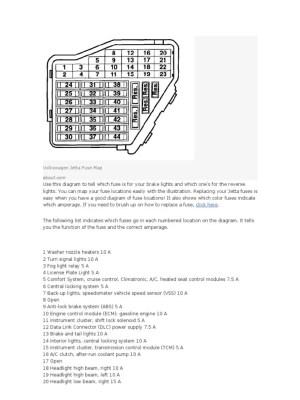 Diagrama de Fusibles Jetta | Headlamp