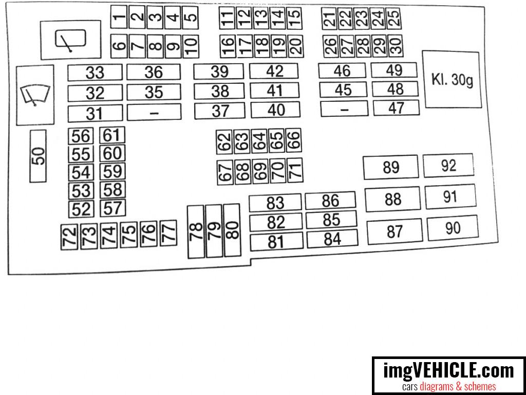 Bmw X1 I E84 Fuse Box Diagrams Amp Schemes