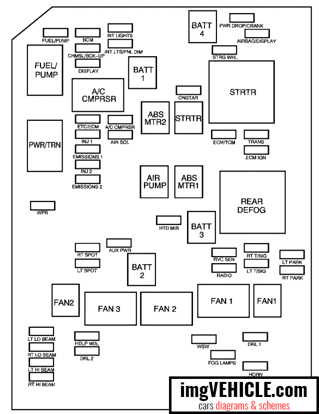 2007 impala fuse box  wiring diagram operation suitendure