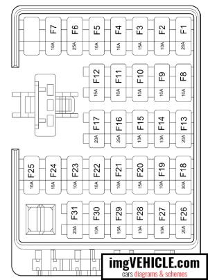 Hyundai Santa Fe SM Fuse box diagrams & schemes