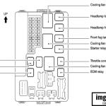 02 Altima Fuse Diagram Auto Electrical Wiring Diagram