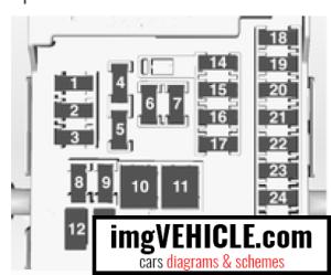 Opel Zafira Tourer C Fuse box diagrams & schemes  imgVEHICLE