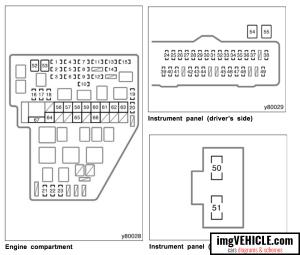 Toyota Sienna II XL20 Fuse box diagrams & schemes