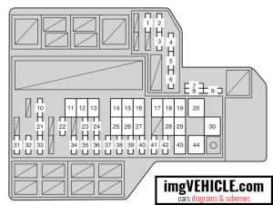 Toyota Sienna III XL30 Fuse box diagrams & schemes