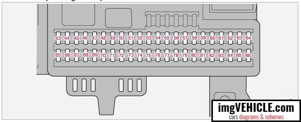 Volvo V50 Fuse Box Diagrams & Schemes