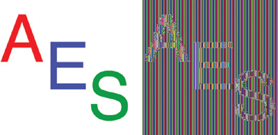 Implementacija AES kriptografije na GPU