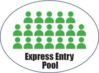 O segredo é se destacar no Express Entry Pool melhorando sua pontuação/score (points) no EE Canada