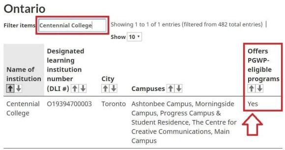 oficial de conclusão. requisitos do programa. estudos no exterior.