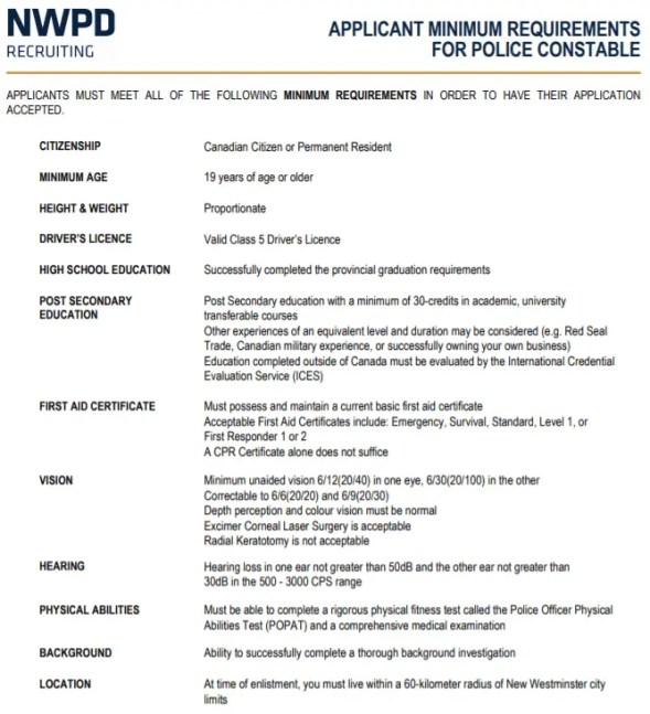 Força policial no Canadá e seus requerimentos para fazer parte da policia canadense.