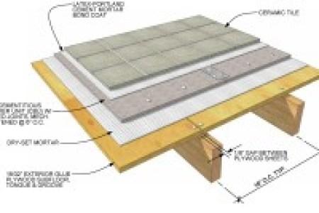 interior ceramic tile construction detail interior » 4K Pictures ...