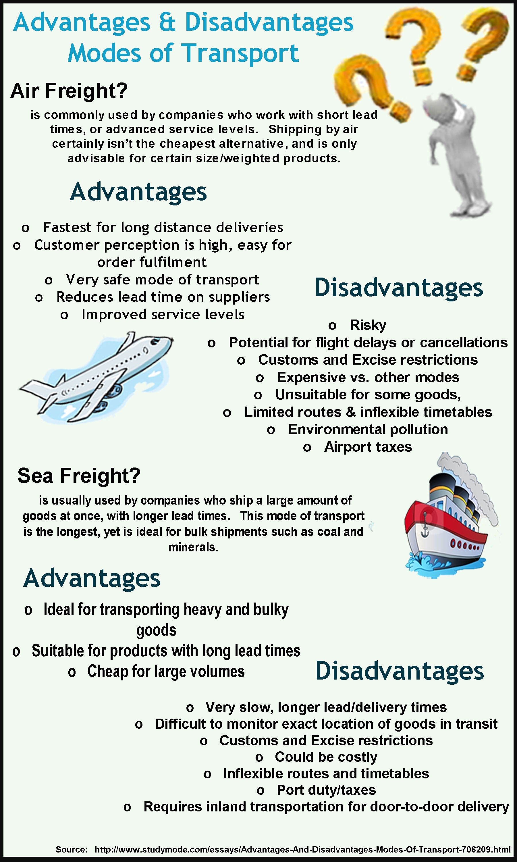 Advantages And Disadvantages Of Different Mode Of