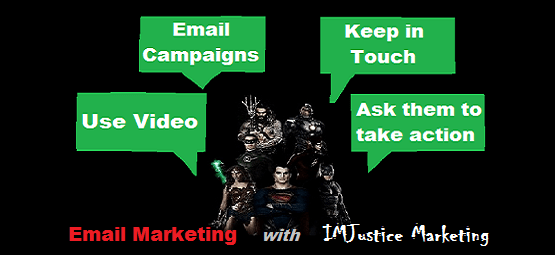 Email Marketing to profits for your business