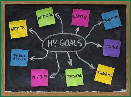 Read more about the article Need Personal Development Help? Follow These Helpful Tips